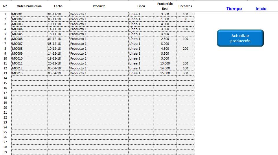 Informe-OEE-V2019-M2-3