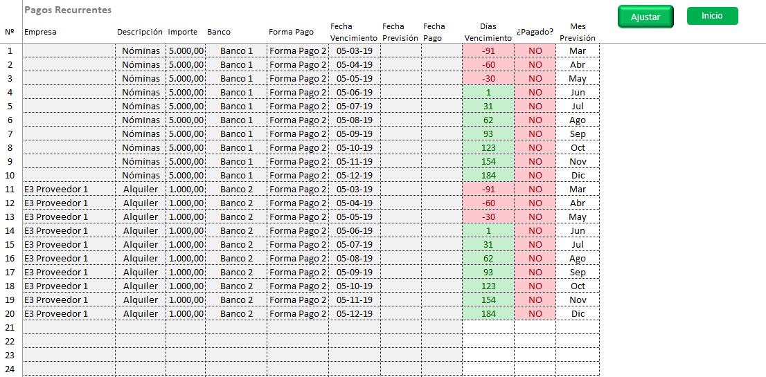 Previsiones-Tesorería-V2019-M3-3