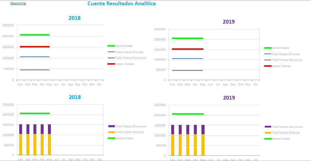 Control-Presupuestario-FyFcst-V2019-M9-4