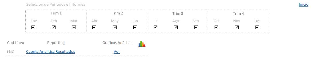 Cuenta-Resultados-Analítica-V2019-M3-4