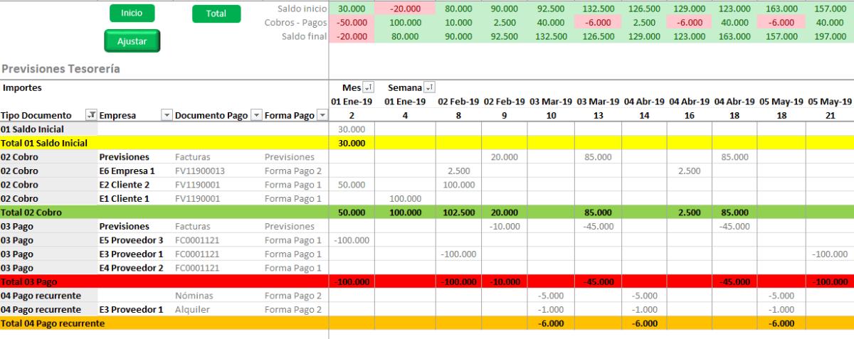 Previsiones-Tesorería-V2019-M3-4