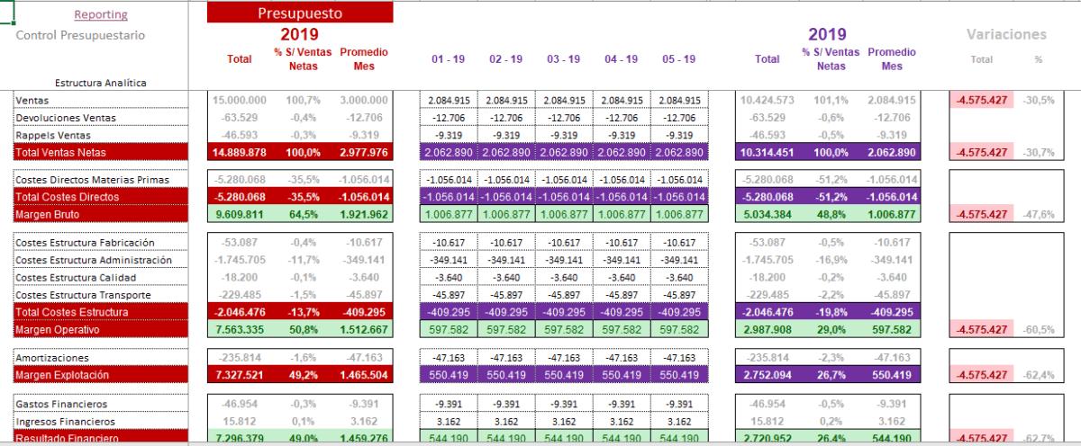 Control-Presupuestario-FyFcst-V2019-M9-5