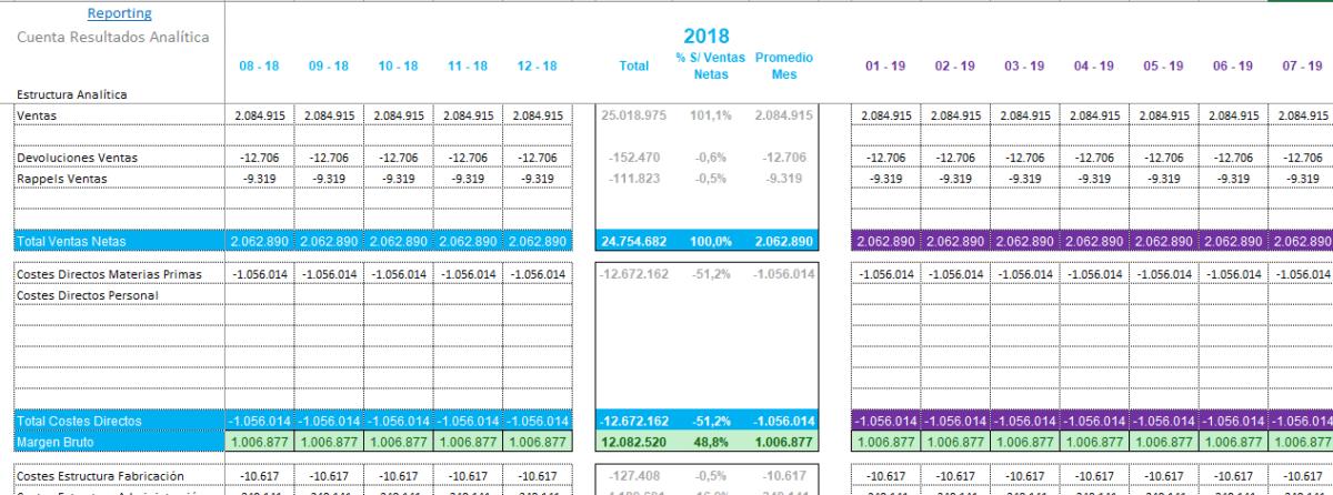 Control-Presupuestario-YTD-V2019-5