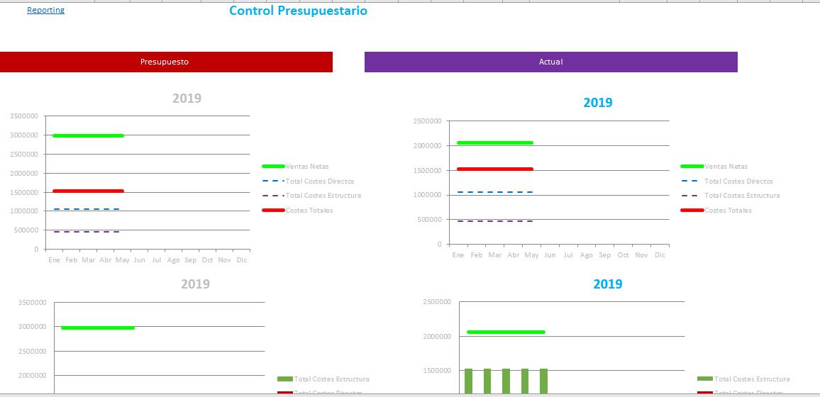 Control-Presupuestario-FyFcst-V2019-M9-6