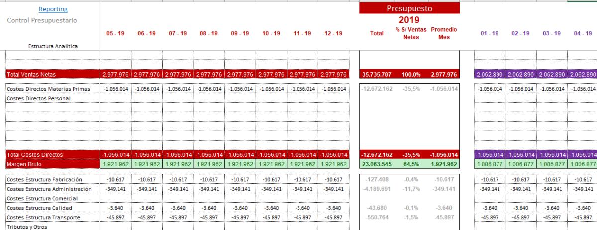 Control-Presupuestario-YTD-V2019-6