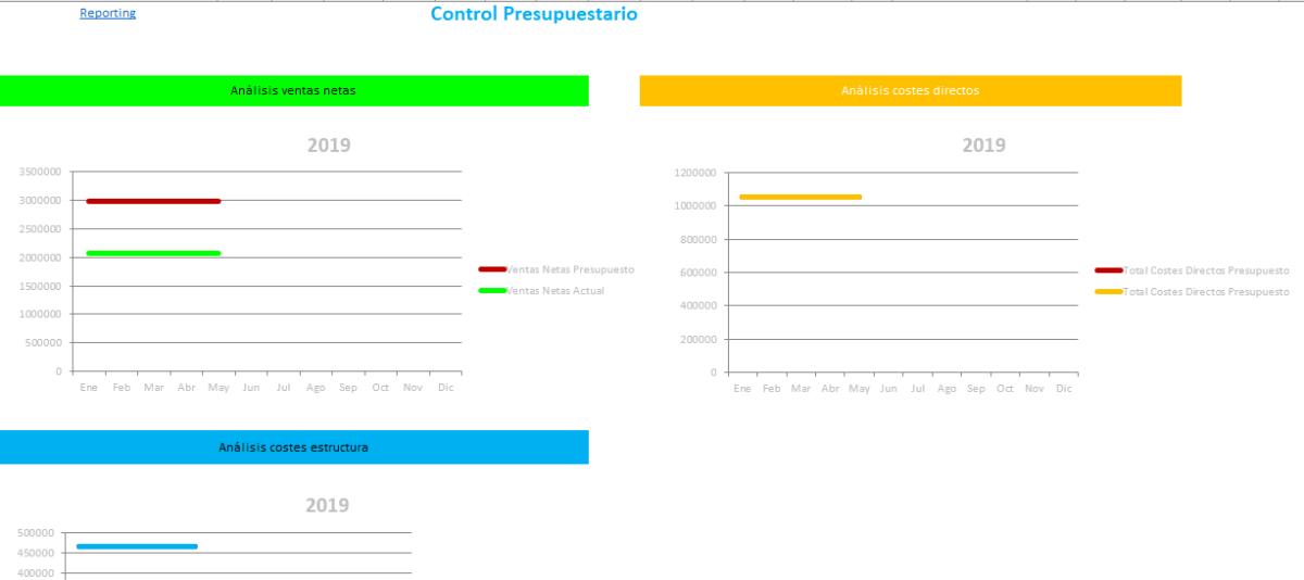 Control-Presupuestario-FyFcst-V2019-M9-7