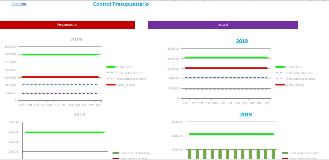 Control-Presupuestario-YTD-V2019-8