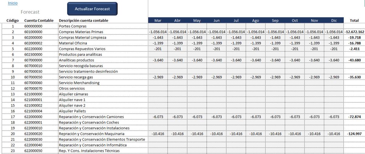 Control-Presupuestario-FyFcst-V2019-M9-9