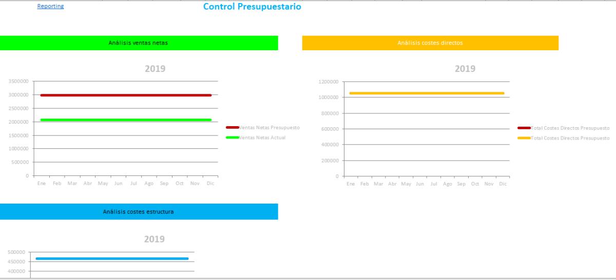 Control-Presupuestario-YTD-V2019-9