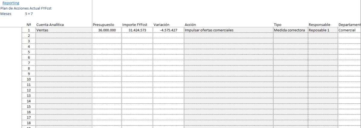Control-Presupuestario-FyFcst-V2019-M9-11