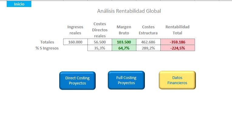 análisis-rentabilidad-global-proyectos-plantilla-Excel