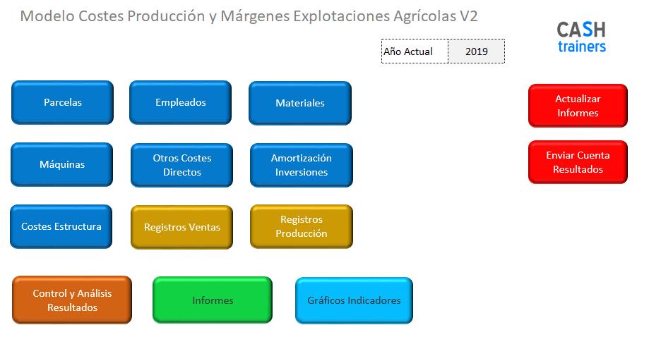 ejemplo cálculo costes producción