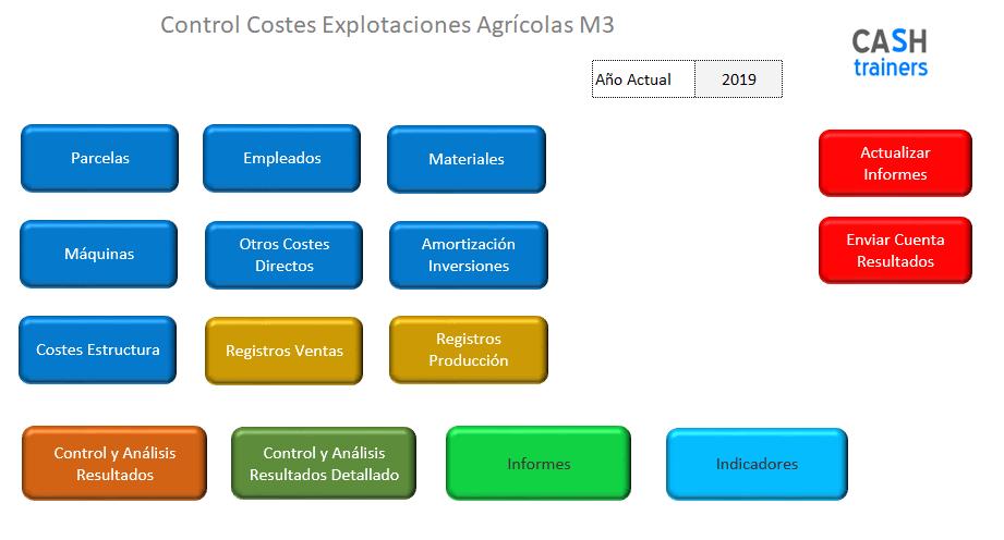 cálculo costes explotaciones agrícolas