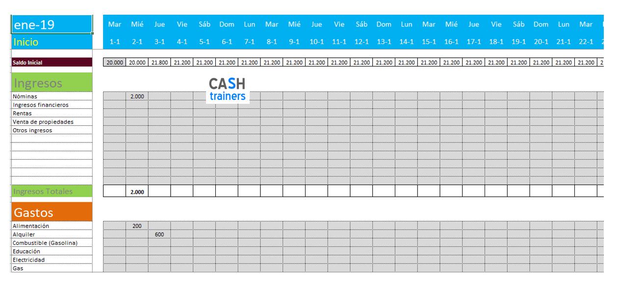 Plantilla Excel Economía Doméstica M1