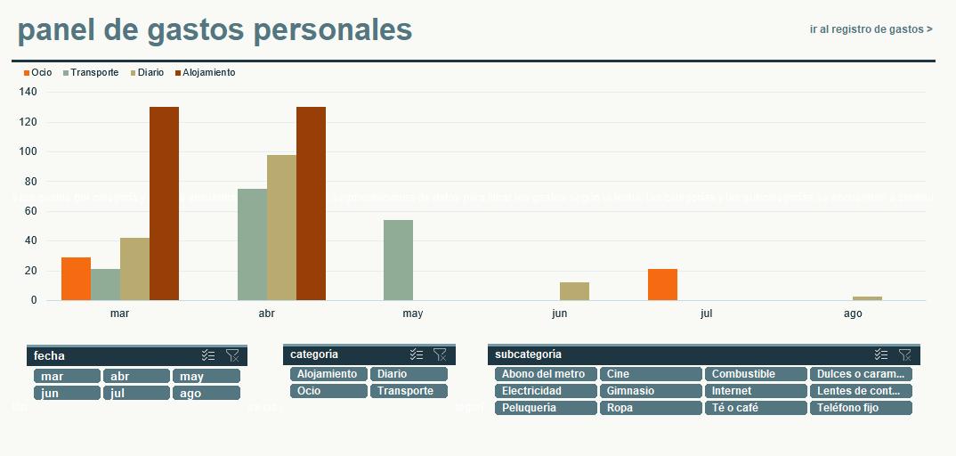 Control gastos personales Excel