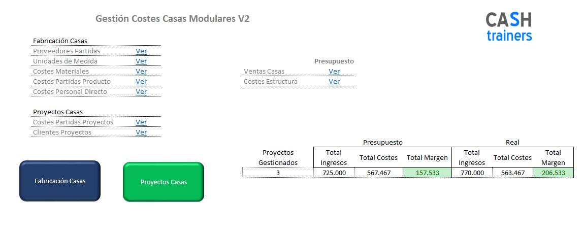 gestión de costes casas modulares