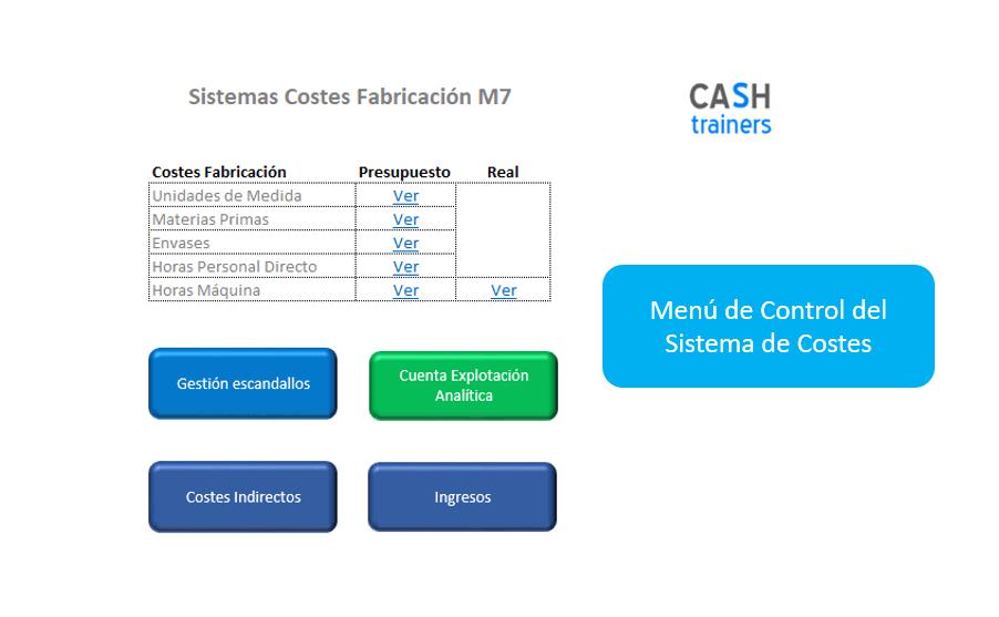 Cálculo costes fabricación directos e indirectos