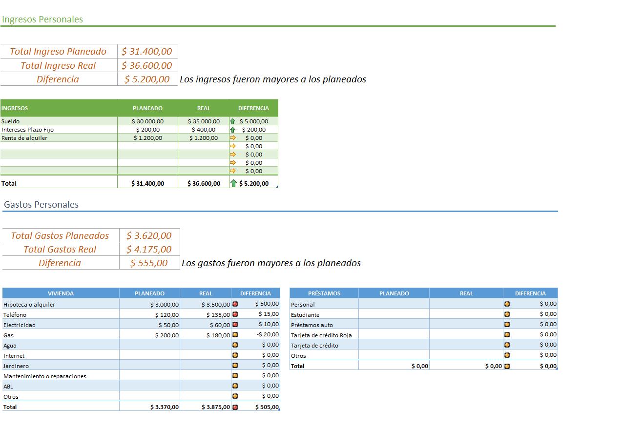 Presupuesto ingresos y gastos personales