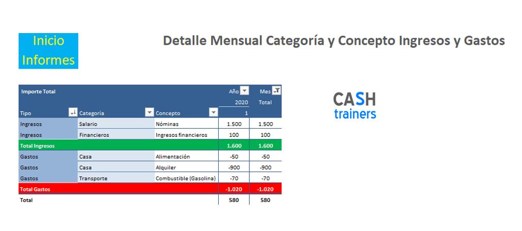 Plantilla Excel Finanzas Personales y Economía Doméstica