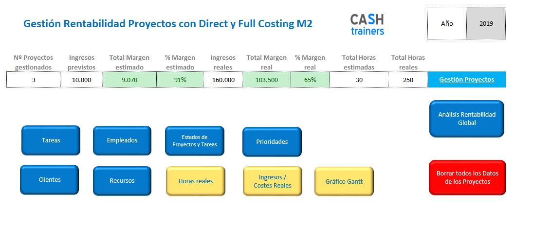 Plantilla Excel Gestión Rentabilidad Proyectos con Direct y Full Costing