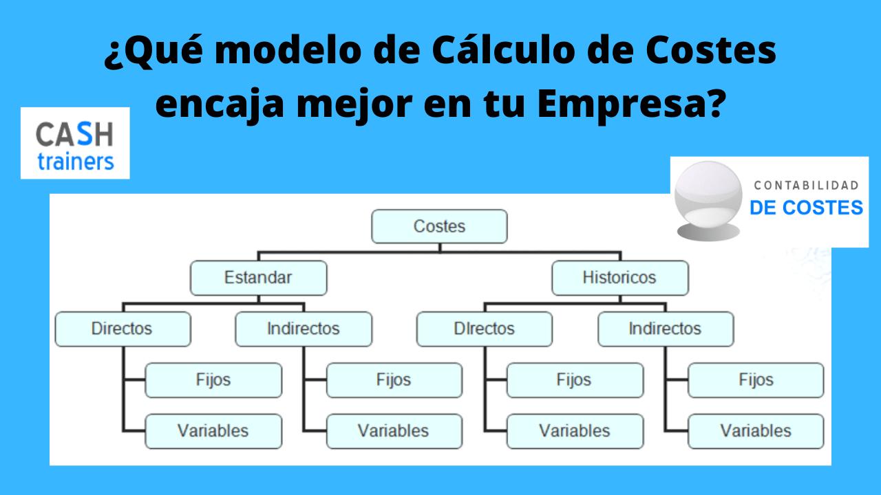 modelos cálculo costes empresas