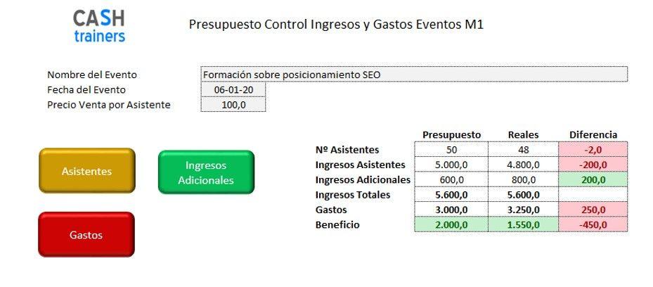 Presupuesto Control Ingresos y Gastos Eventos Plantilla Excel