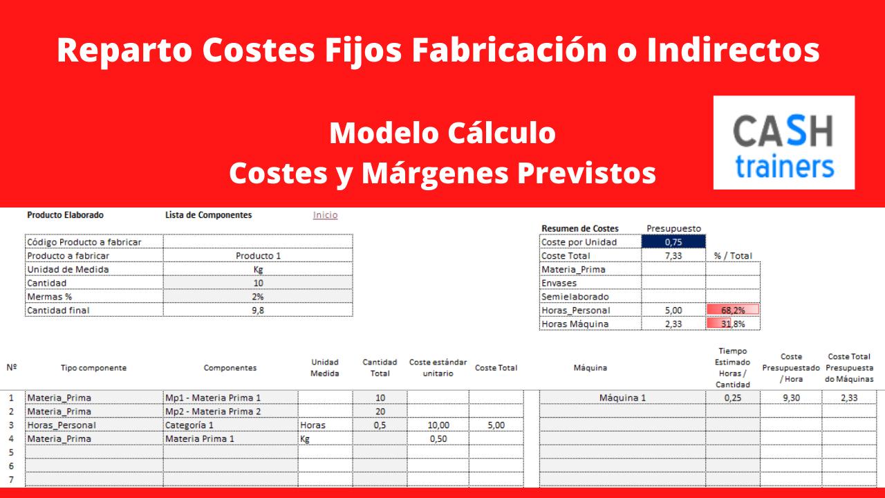 Reparto costes fijos fabricación o indirectos