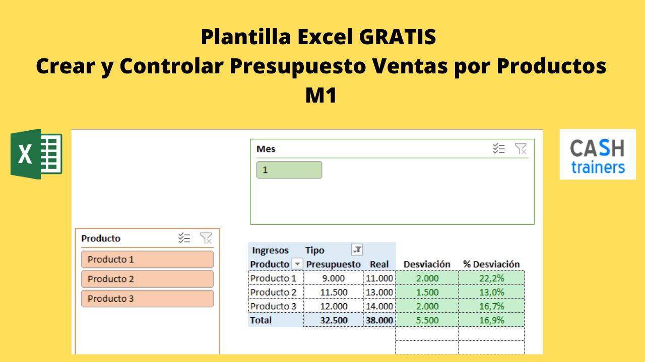 Plantilla Excel control presupuesto ventas por productos