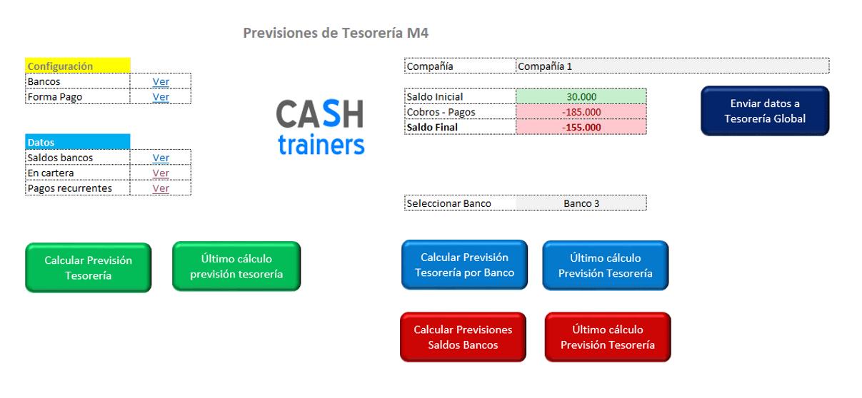 Previsiones tesorería consolidada para ERP SAP