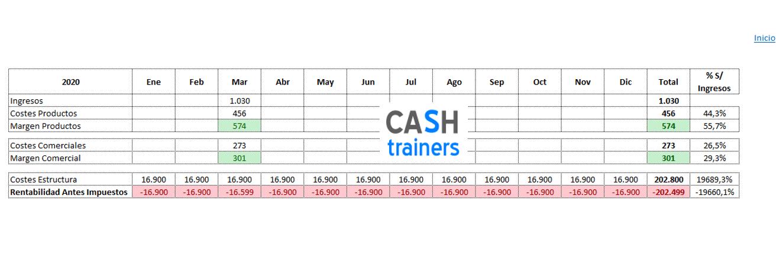 cálculo costes reales distribución FIFO Excel