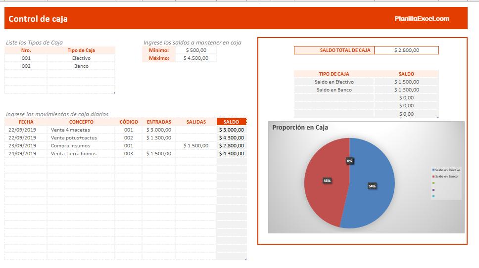 Plantilla Excel para Control de Caja