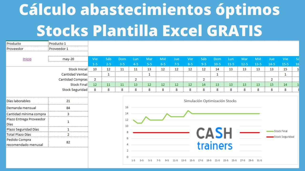 Cálculo abastecimientos óptimos Stocks Plantilla Excel GRATIS