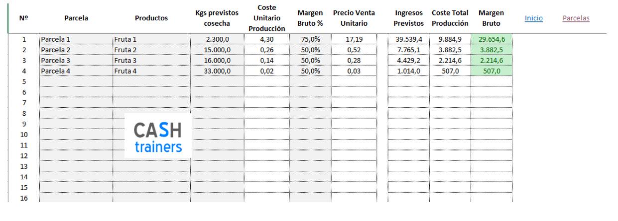 Presupuesto o Previsiones Costes e Ingresos Agrícolas Multicultivos con Excel