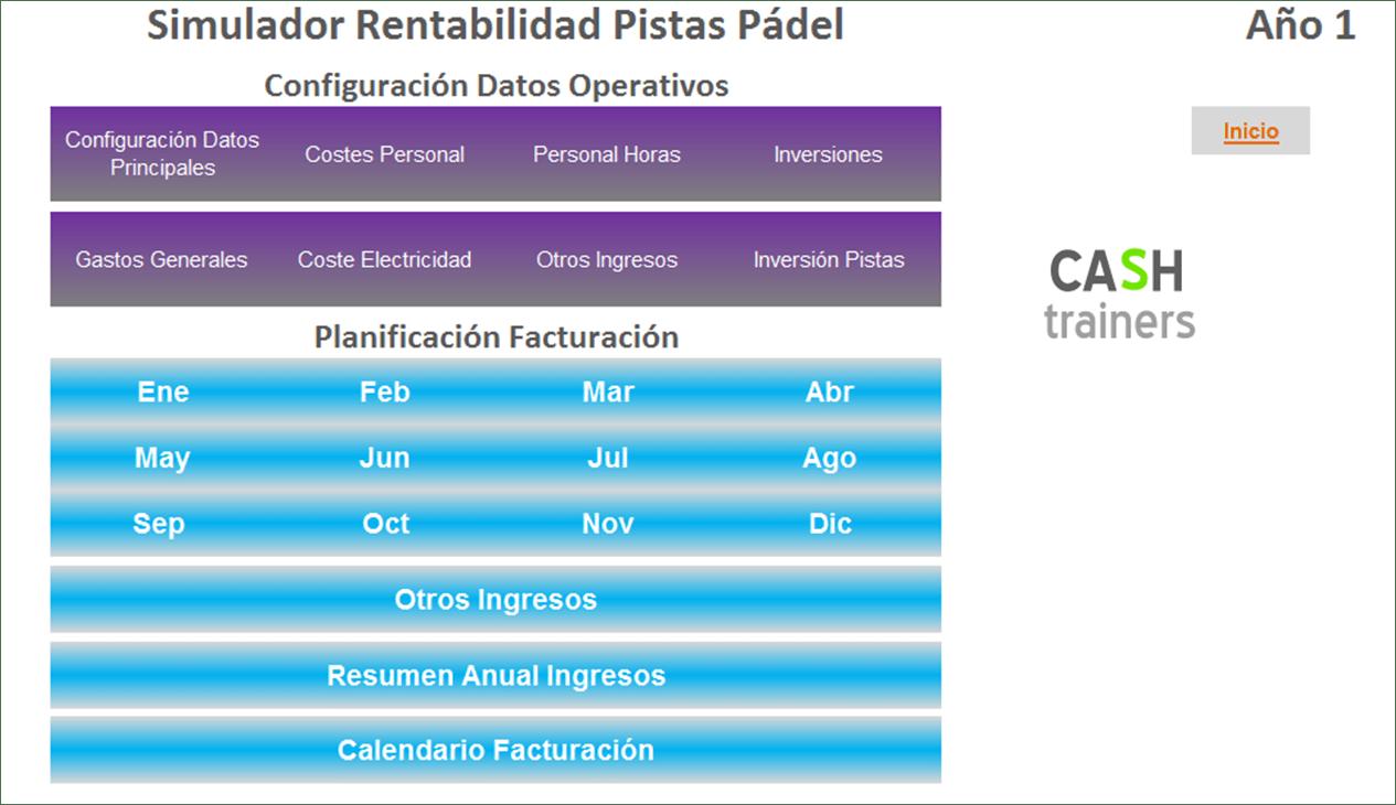 Análisis Rentabilidad Club Pádel Excel
