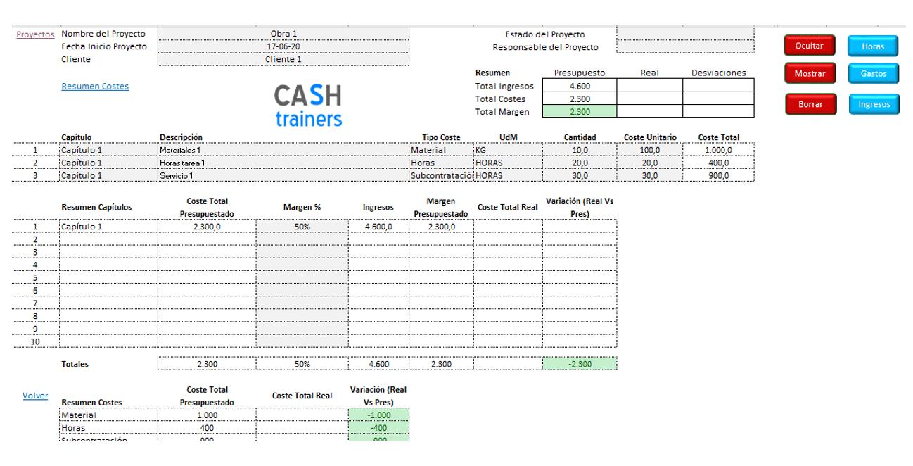 Cálculo costes empresas sector construcción