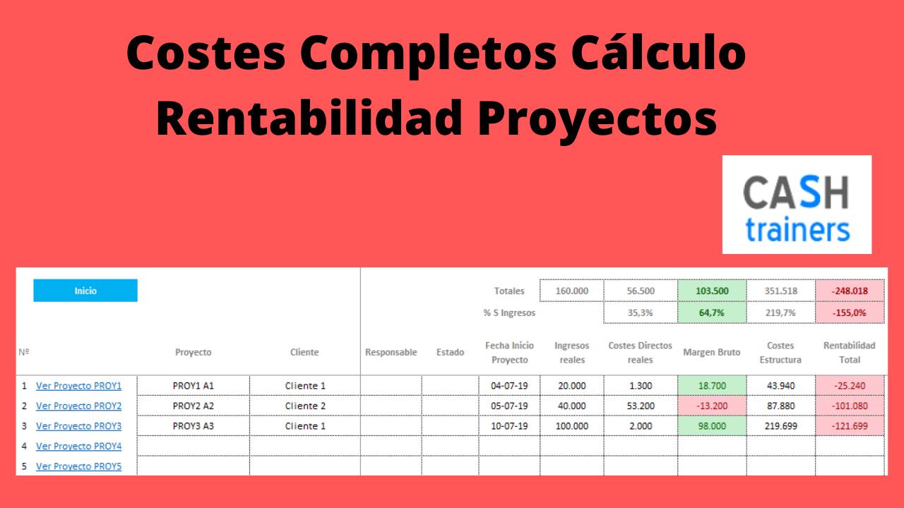 Costes Completos Cálculo Rentabilidad Proyectos