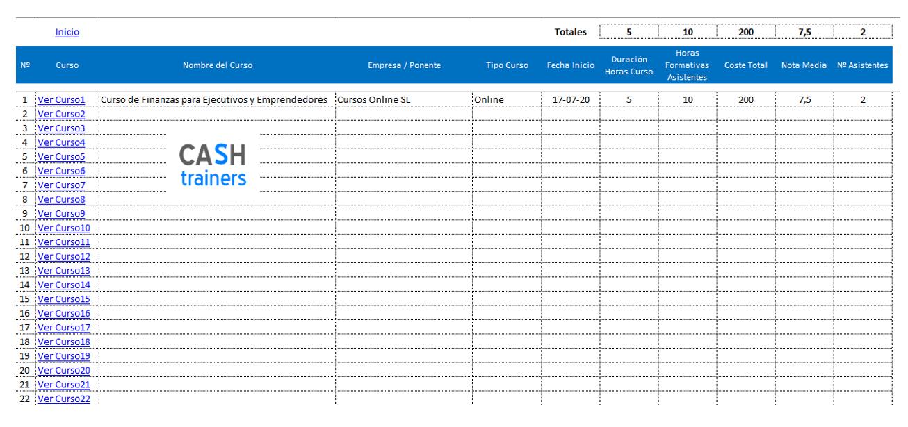 Control Cursos Formación para Empresas Plantilla Excel Gratis