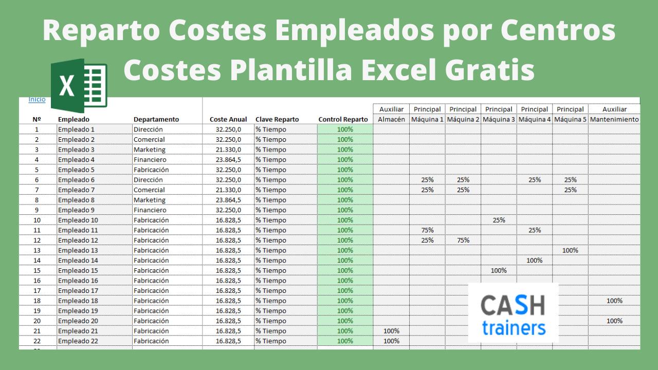 Reparto Costes Empleados por Centros Costes Plantilla Excel Gratis