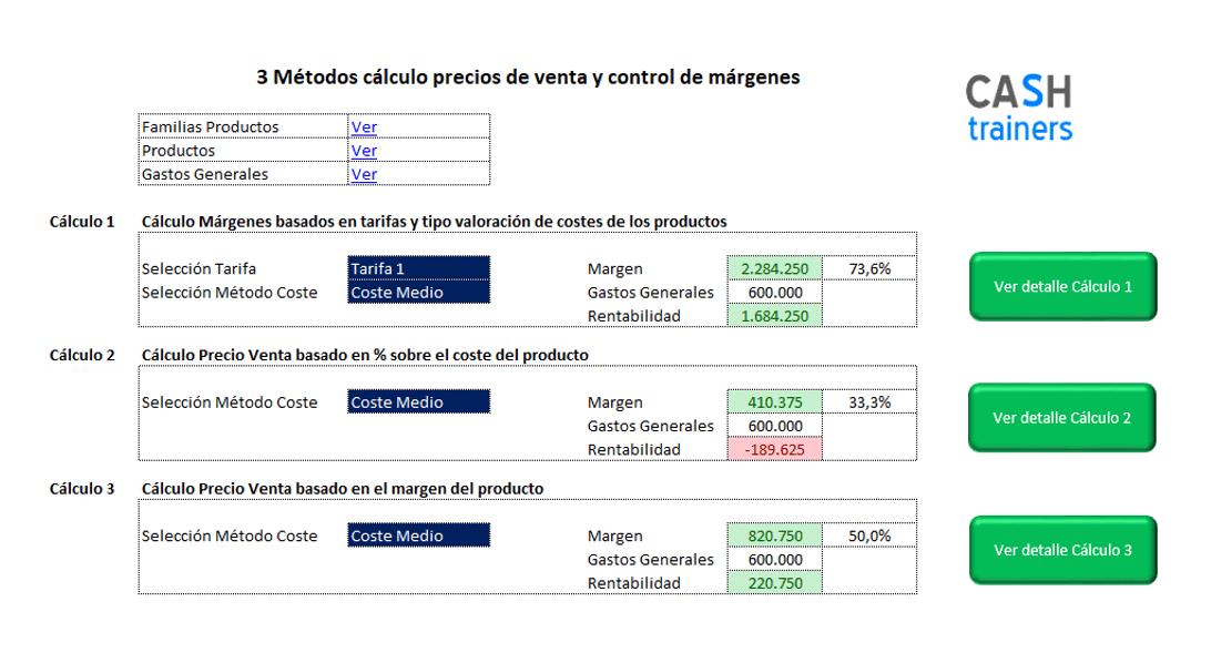 3 métodos para Calcular los Precios de Venta Excel