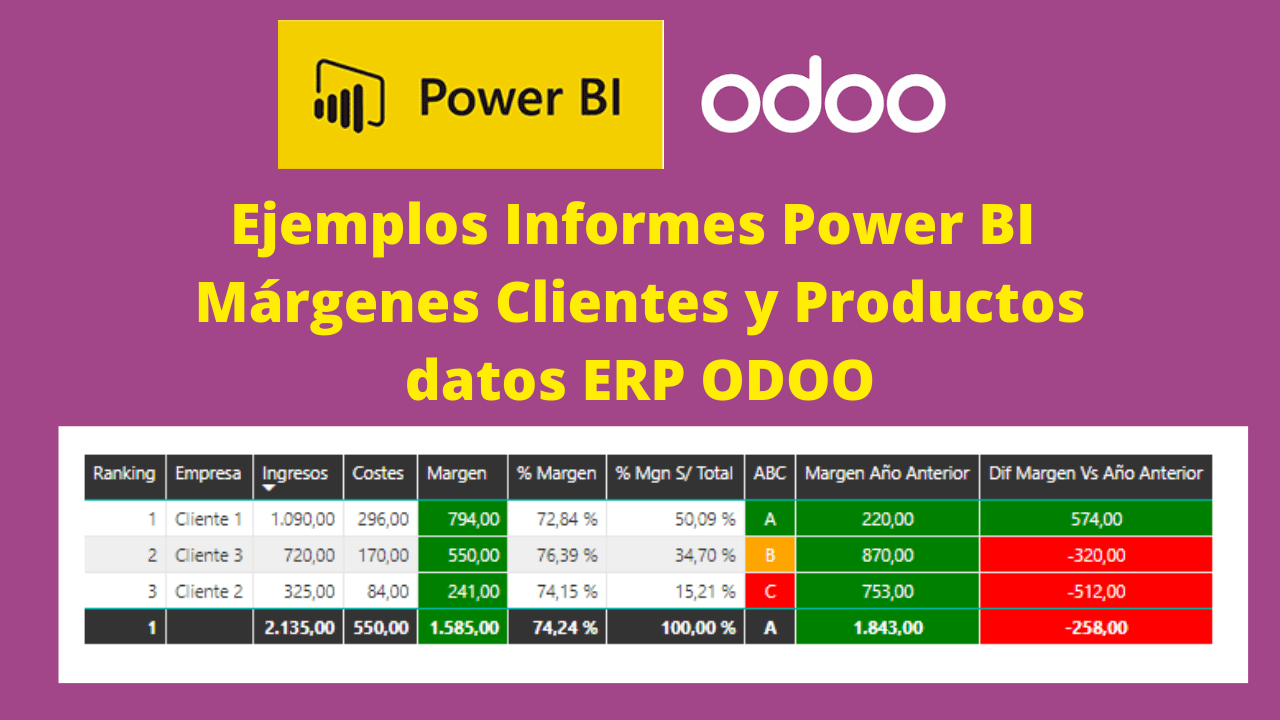Ejemplos Informes Power BI Márgenes Clientes y Productos datos ODOO