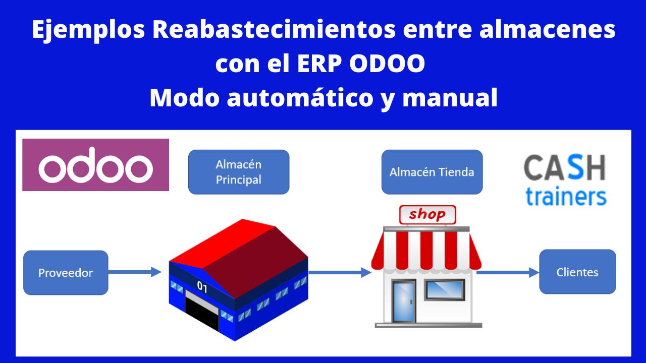 Ejemplos Reabastecimientos entre almacenes con el ERP ODOO