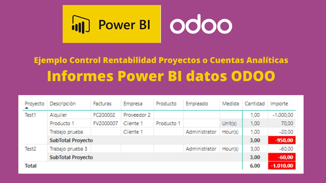 Ejemplo Control Rentabilidad Proyectos o Cuentas Analíticas Informes Power BI datos ODOO