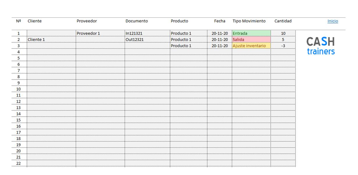 Control Inventario Almacén con Excel GRATIS