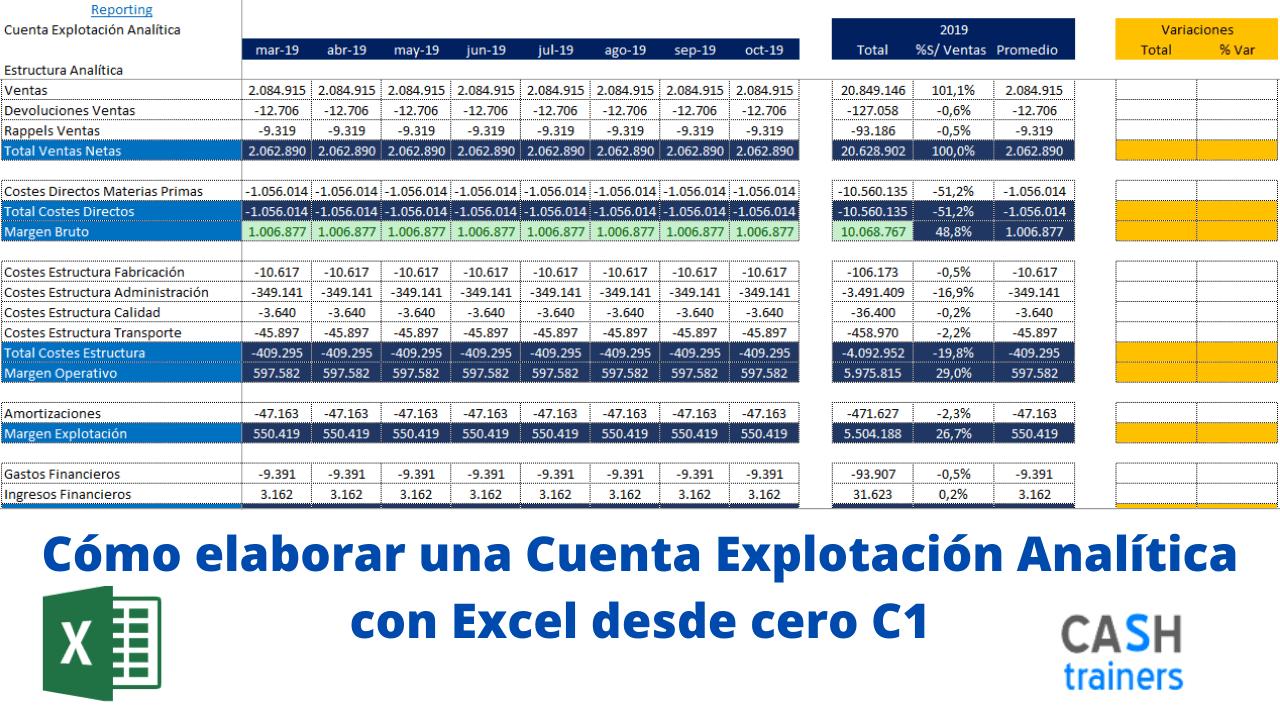 Cómo elaborar una Cuenta Explotación Analítica con Excel desde cero