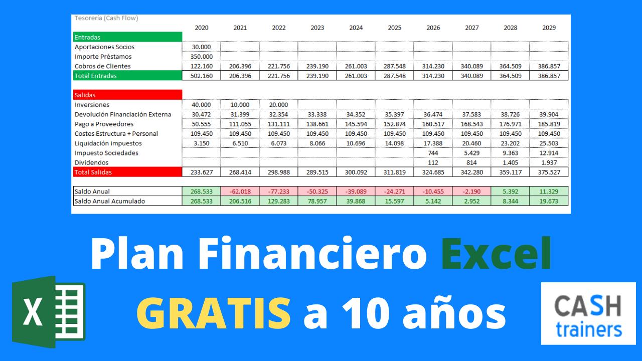 Plan Financiero Excel GRATIS a 10 años