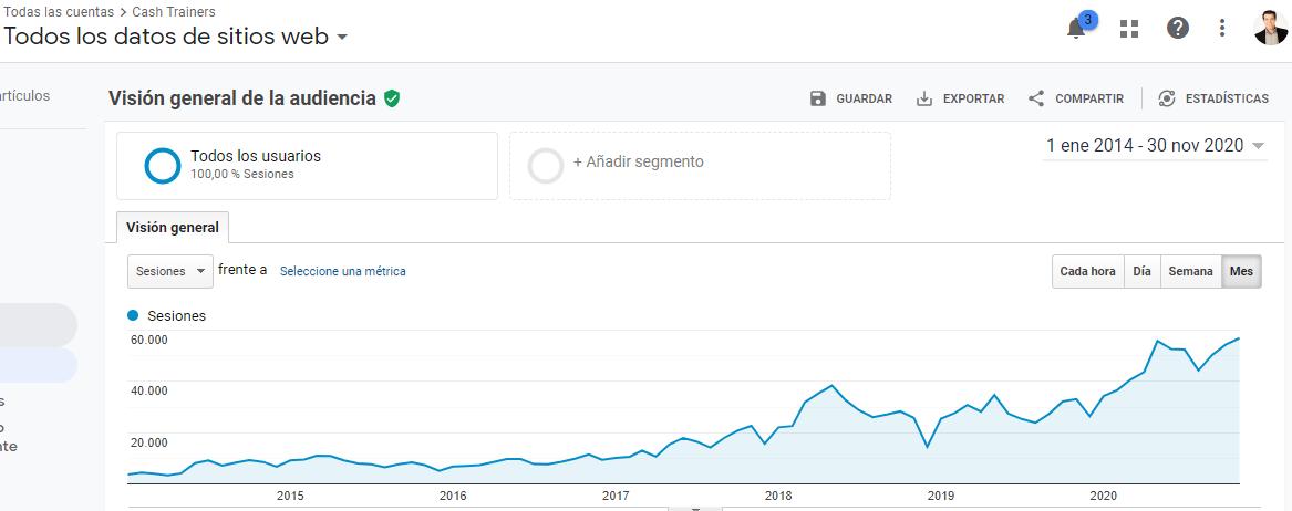 google analytics cashtrainers