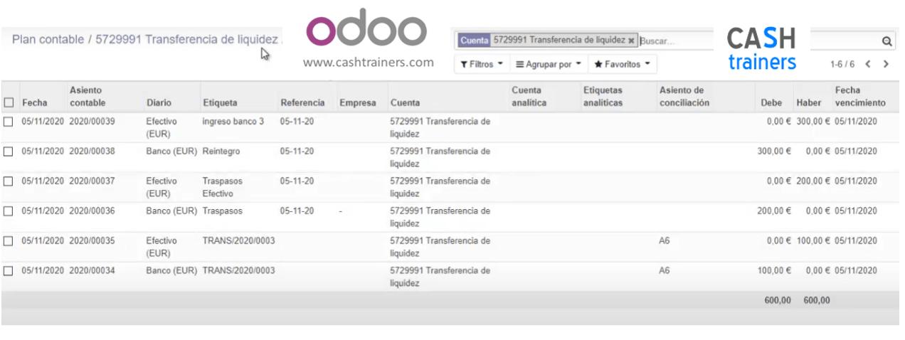 Gestión de Caja o Efectivo con ERP ODOO utilizando extractos