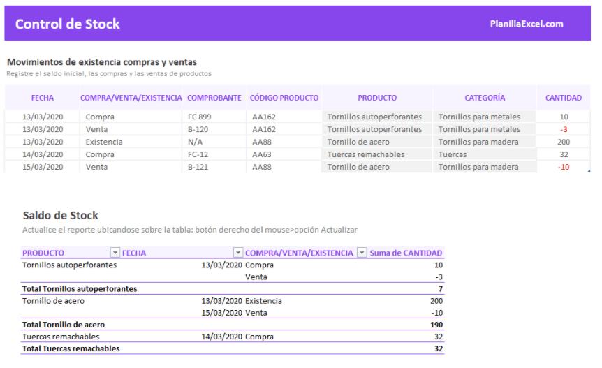 Plantilla Excel Control Stocks
