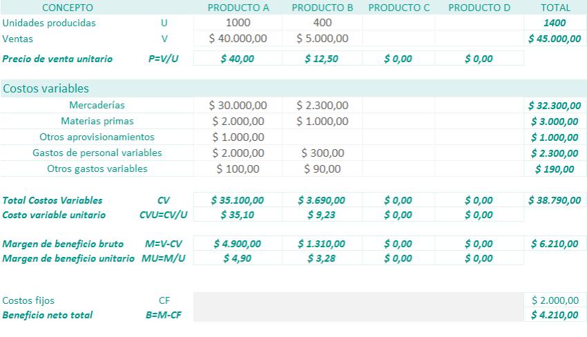 Plantilla Excel Sistema costo directo