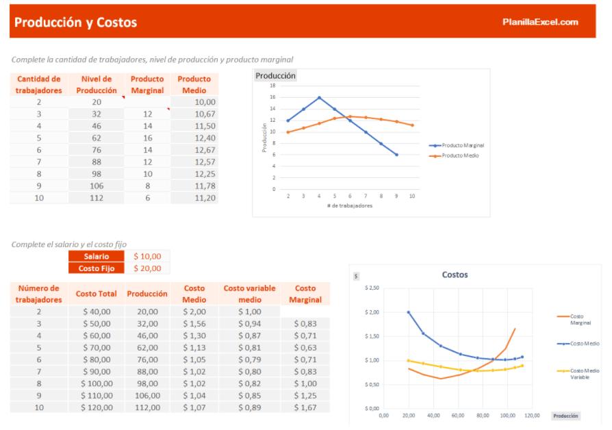 Plantilla Excel Función de producción y costos